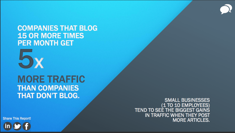 why-small-business-should-blog