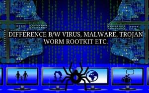 Difference between Virus, Malware, Adware, Worm,Trojan, Rootkit Etc