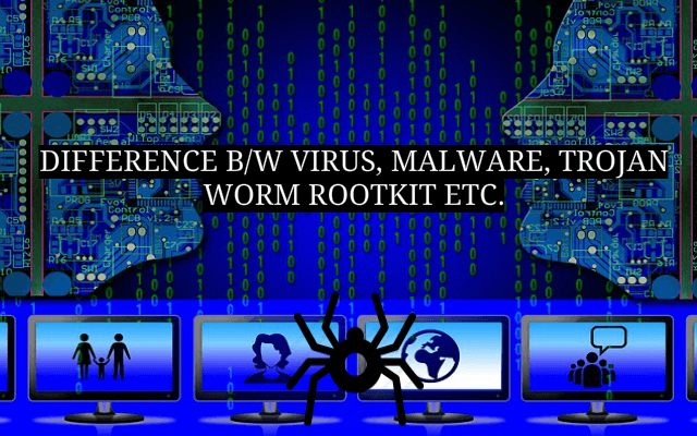 DIFFERENCE BETWEEN VIRUS MALWARE TROJAN WORM