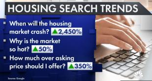 [부동산]최악의 공급부족사태에 휘청이는 주택시장