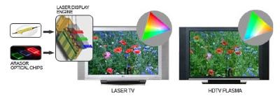 lasertv.jpg