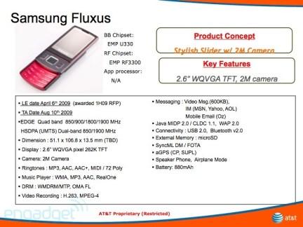 AT&T Samsung Fluxus details