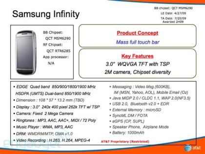AT&T Samsung Infinity Touchscreen Phone details