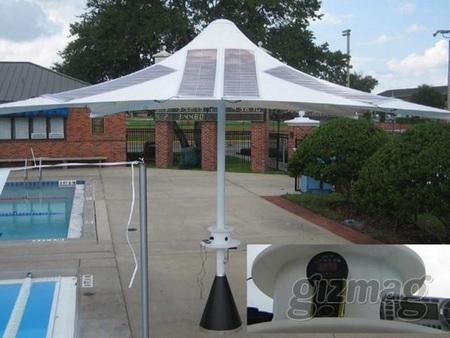 SKYshades Powerbrella - Solar-powered Umbrella