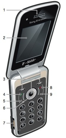 T-Mobile Sony Ericsson TM717 Clamshell