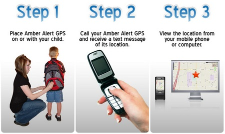 Amber Alert GPS 2G Child Tracking Device how it works