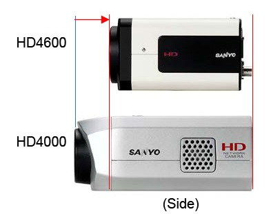 Sanyo Full HD CCTV Cameras