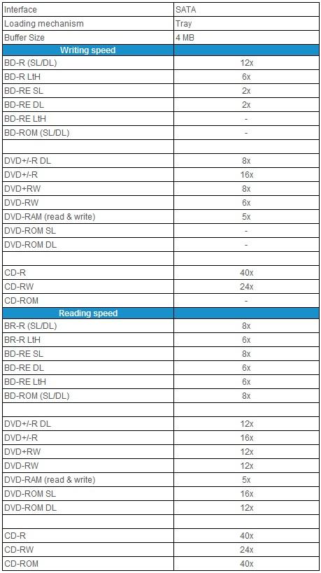 Plextor PX-B940SA 12X Blu-ray Burner details