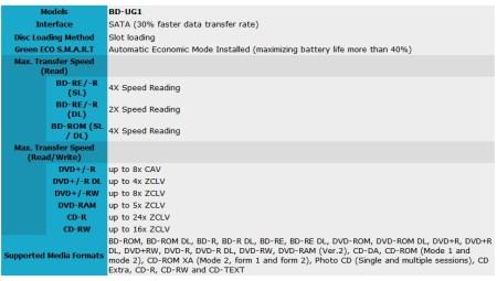 AMEX Digital BD-UG1 Mac mini Blu-ray Drive Upgrade Kit specs