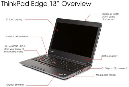 Lenovo ThinkPad Edge overview