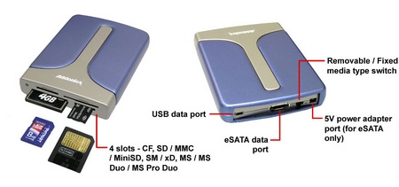 Addonics Pocket eSATA-USB DigiDrive Card Reader with eSATA Port