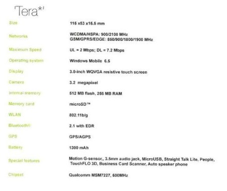 HTC Tera WM6.5 Phone details