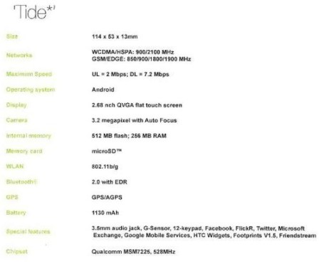 HTC Tide Android Phone details