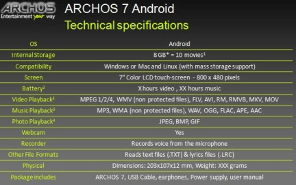 Archos 7 Android MID Specs