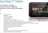 Dell Looking Glass 7-inch Tablet Leaked details