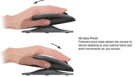 SmartFish ErgoMotion Mouse 3d axis pivot