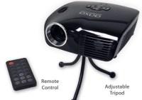 AAXA M2 Micro Projector tripod remote