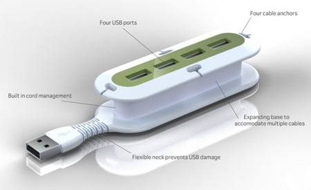 Quirky Contort USB Hub with built-in Cord Manager and Flexible Neck details