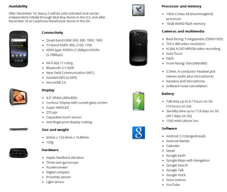 Google Nexus S by Samsung Android 2.3 Smartphone Specs