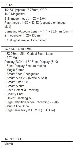 Samsung DualView PL120 specs