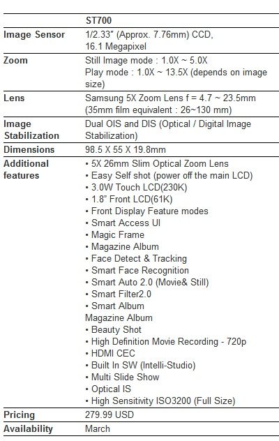 Samsung DualView ST700 specs