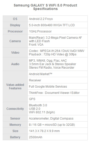 Samsung Galaxy S WiFi 5.0 Android PMP specs