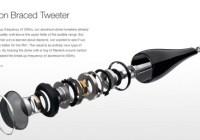 Bowers & Wilkins PM1 Compact Loudspeaker Carbon Braced tweeter