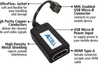 Accell MHL to HDMI Adapter details