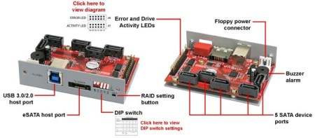 Addonics 5-Port HPM-XU Port Multiplier with eSATA and USB 3.0 details