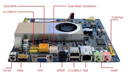 Habey BIS-6564 Fanless Embedded System MITX-6564 board