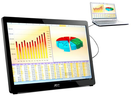 AOC e1649fwu 15.6-inch USB Monitor
