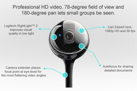 Logitech BCC950 ConferenceCam for Unified Communications webcam details