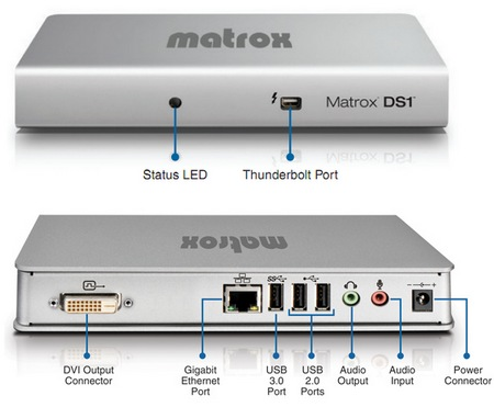 Matrox DS1 Thunderbolt Docking Station details