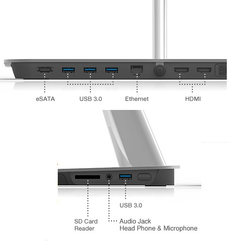 Vizio All-in-one PC gets Ivy Bridge ports