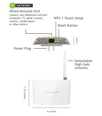 Amped Wireless REC10 Compact WiFi Range Extender details