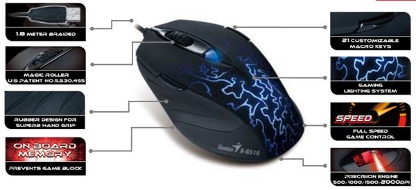 Genius X-G510 Gaming Mouse Fits in both Hands details