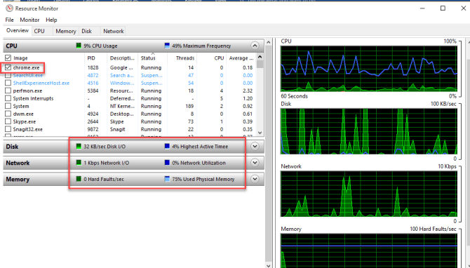 2 28 670x382 - Windows Resource Monitor Alternatives For Real-Time Monitoring