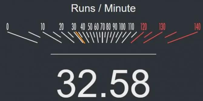 Vivaldi Speed Test Score
