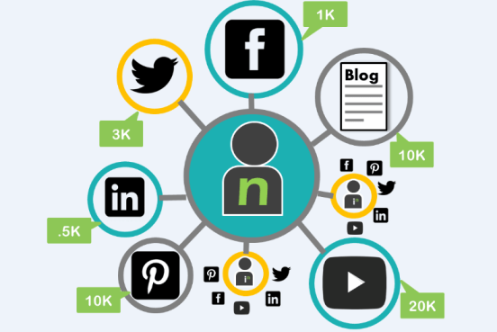 10-consejos-marketing-influencers-itelligent