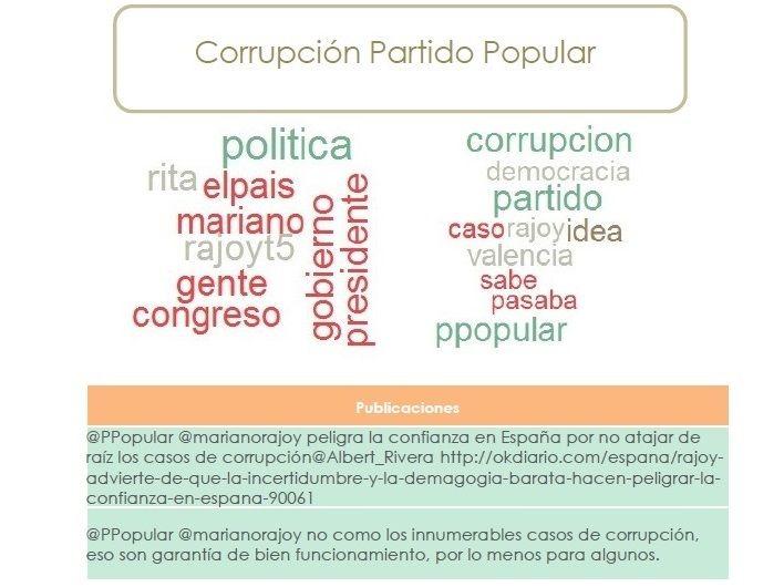 Topic_Model_politica_CORRUPCION
