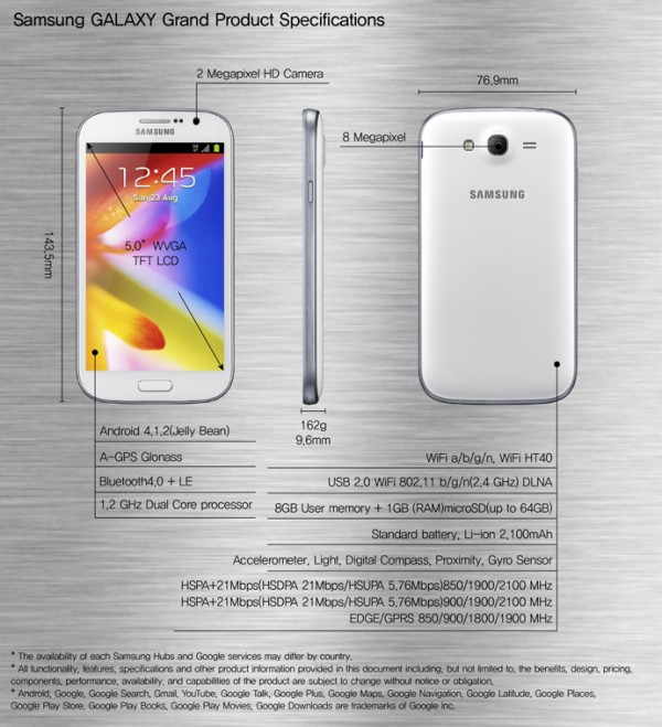 Características del Samsung Galaxy Grand