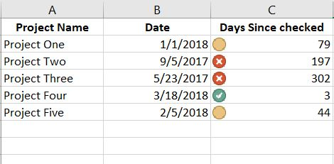 Date Calculation with Icon Set