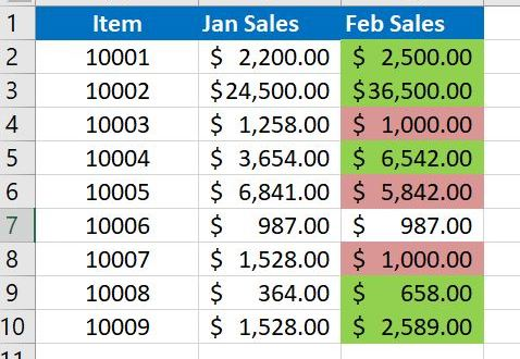 Conditional Formatting Applied