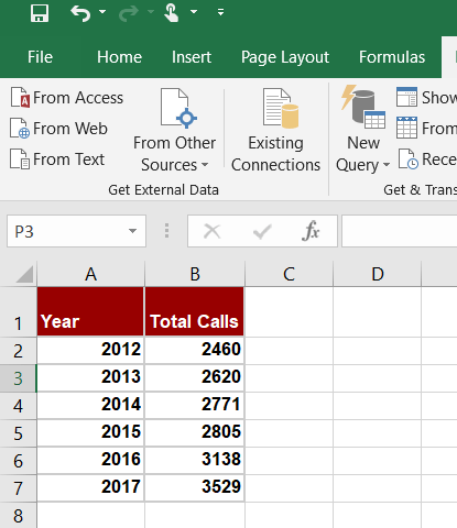 Excel Forecasting Sheet data