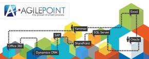 Agilepoint BPMS