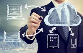 Business Software en Cloud