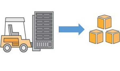 AWS-Cloud-Mass-Migration