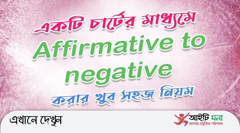 Affirmative to negative করার খুব সহজ নিয়ম |