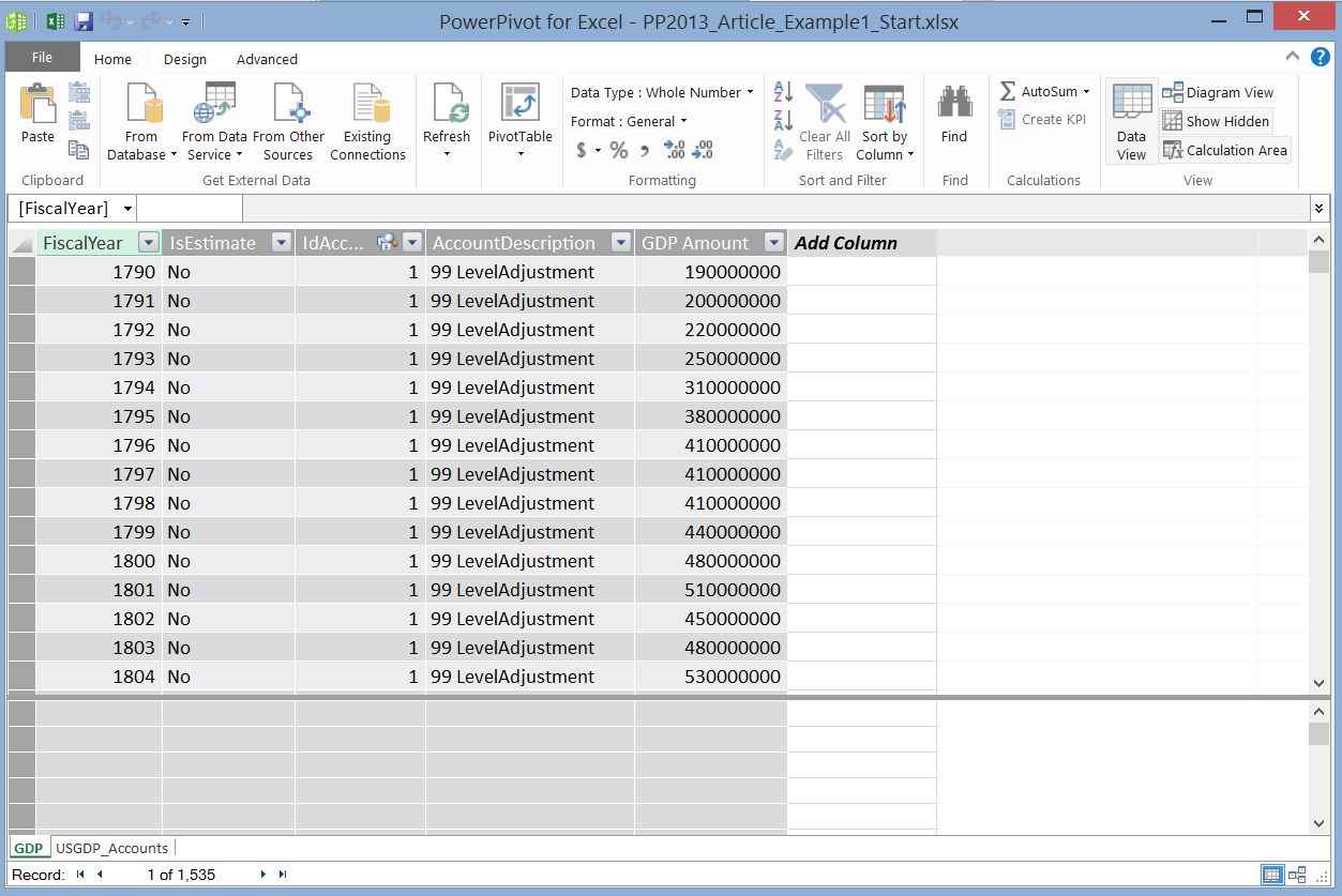 Understanding Powerpivot And Power View In Microsoft Excel