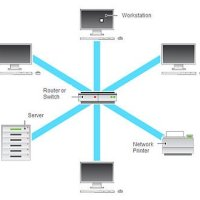 Advantages and disadvantages of local area network (LAN)
